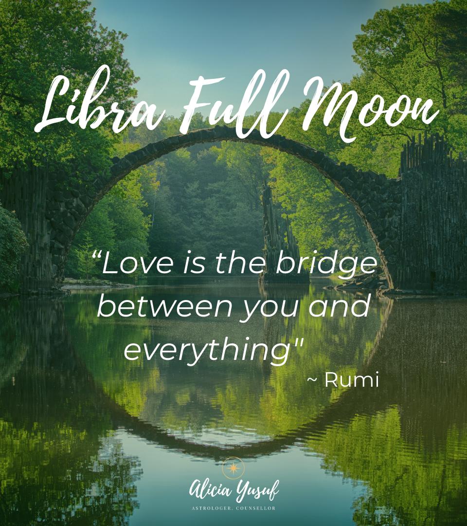 https://aliciayusuf.com/wp-content/uploads/2020/04/Libra-Full-Moon-1-960x1080.png